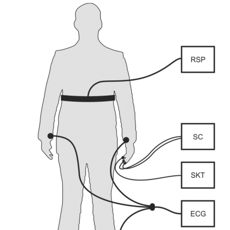 Evaluation of psychological effects on human postural stability