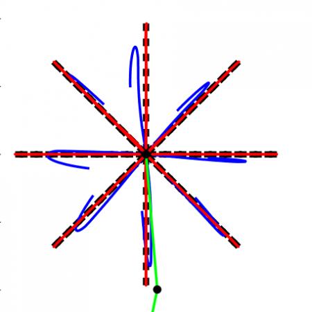 Autonomous Learning of Internal Dynamic Models for Reaching Tasks