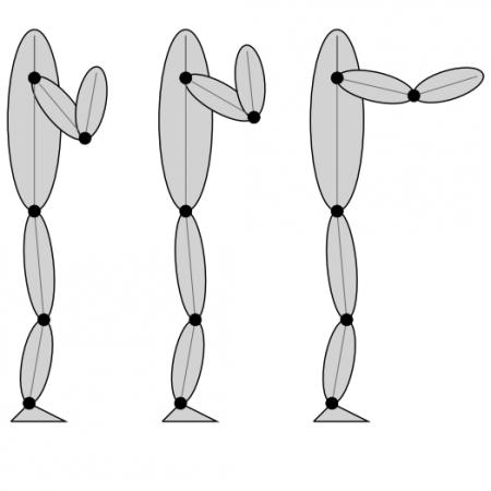Effects of hand contact on the stability of a planar humanoid with a momentum based controller