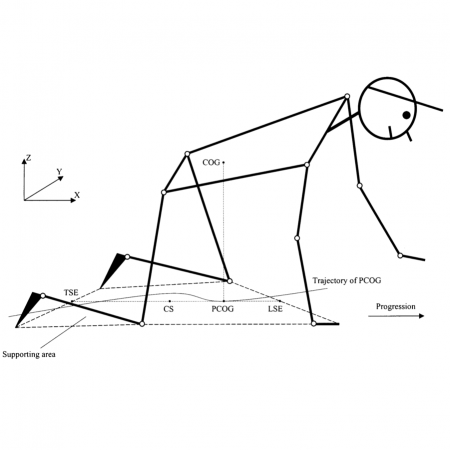 Stability analysis of four-point walking