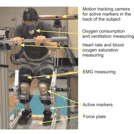 Control approaches for robotic knee exoskeleton and their effects on human motion